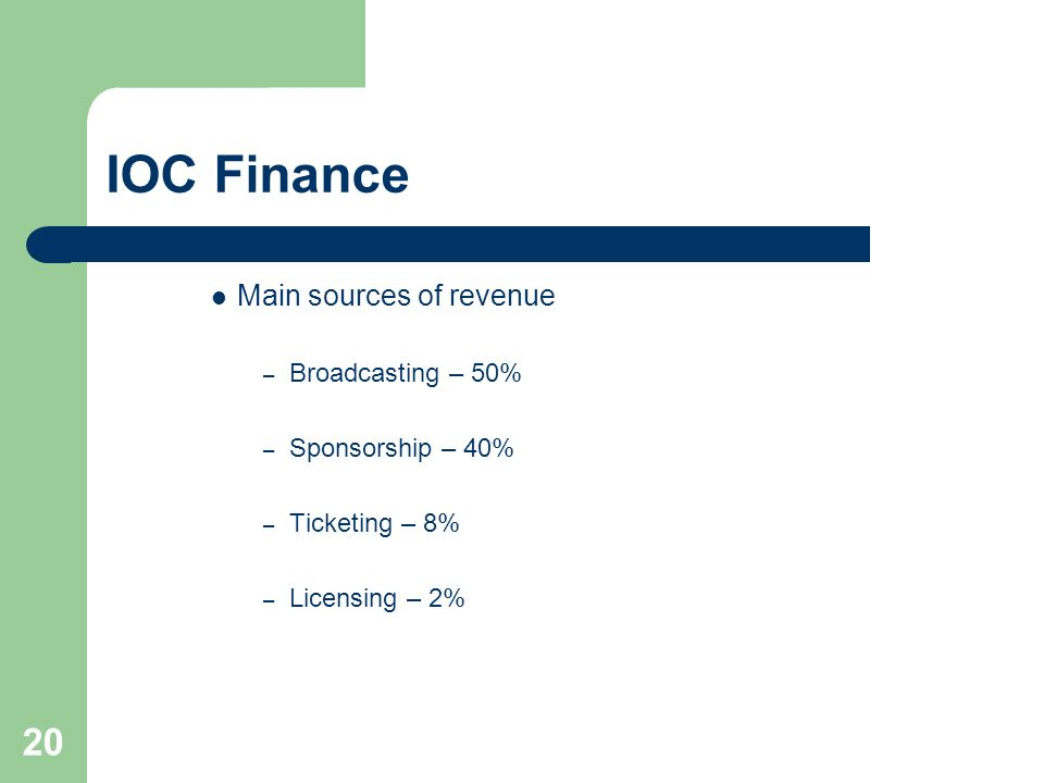 20 IOC Finance Main sources of revenue – Broadcasting – 50% – Sponsorship – 40% – Ticketing – 8% – Licensing – 2%