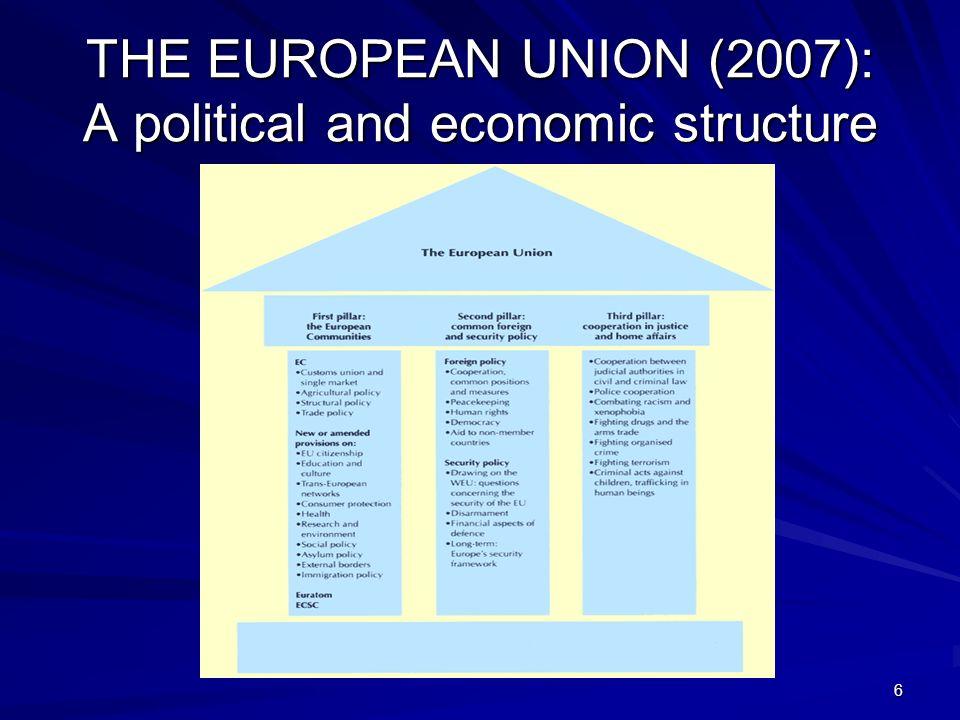 6 THE EUROPEAN UNION (2007): A political and economic structure