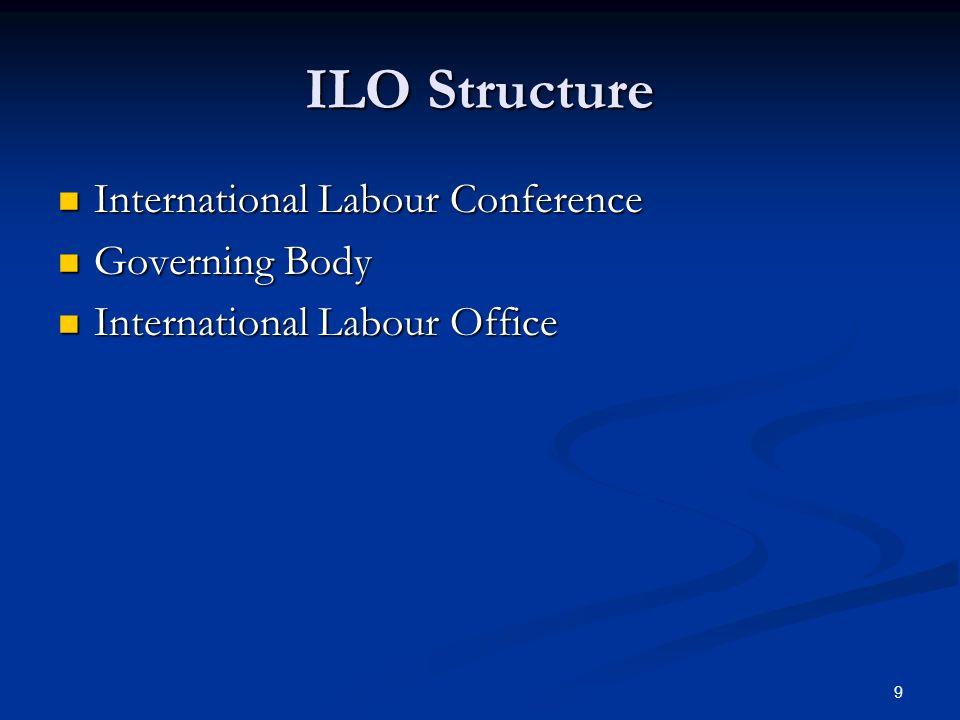9 ILO Structure International Labour Conference International Labour Conference Governing Body Governing Body International Labour Office International Labour Office