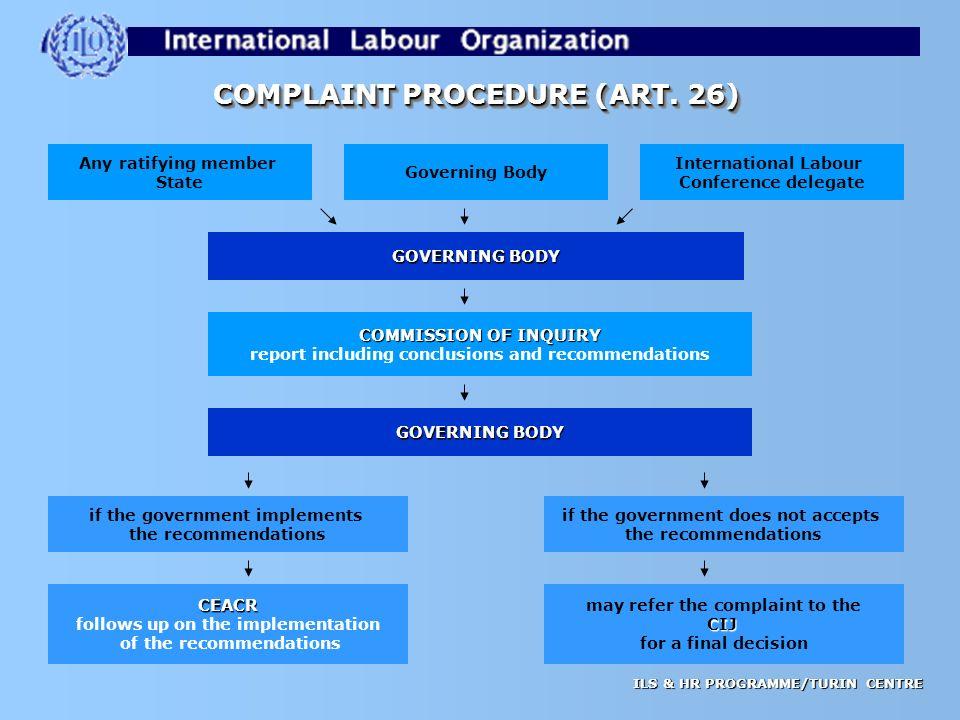 ILS & HR PROGRAMME/TURIN CENTRE COMPLAINT PROCEDURE (ART.