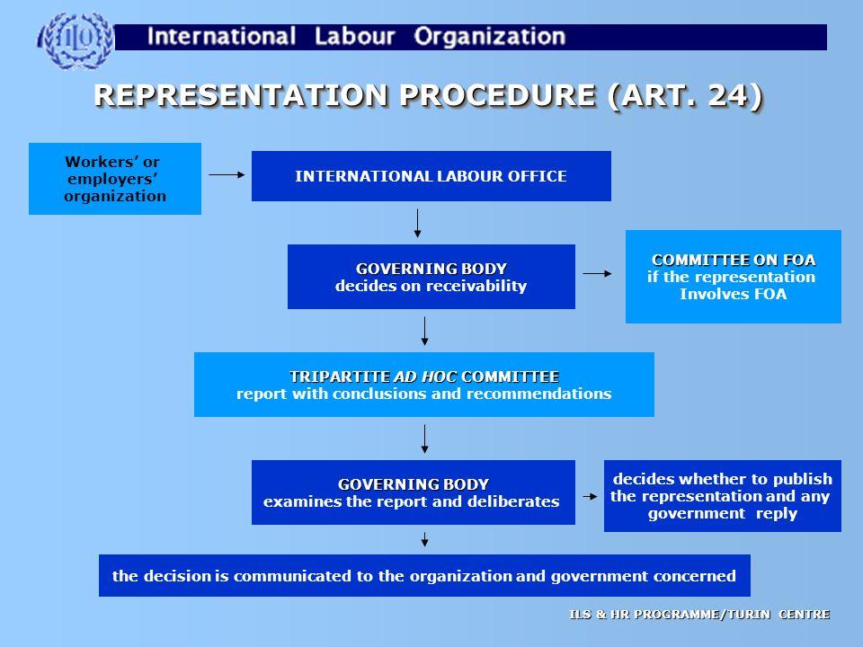 ILS & HR PROGRAMME/TURIN CENTRE REPRESENTATION PROCEDURE (ART.