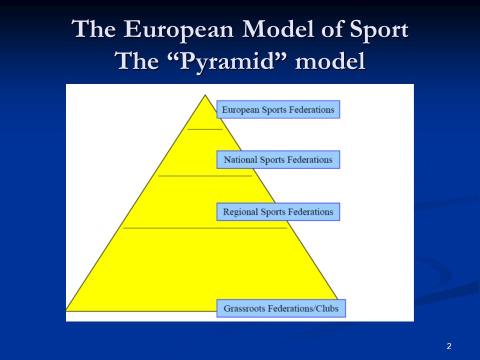2 The European Model of Sport The Pyramid model