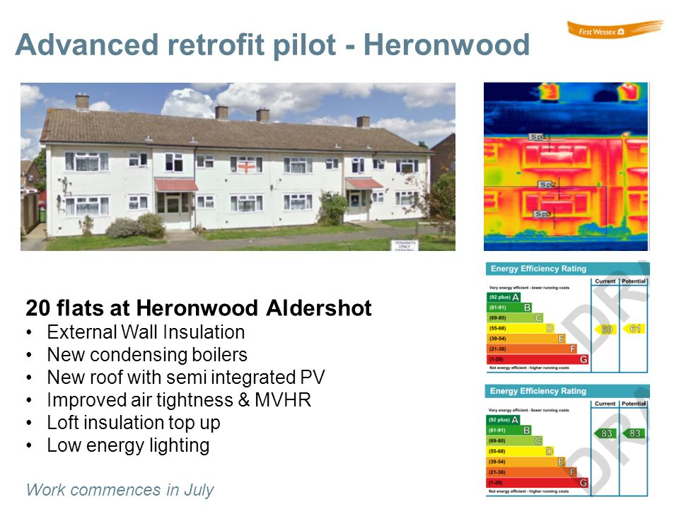 Advanced retrofit pilot - Heronwood 20 flats at Heronwood Aldershot External Wall Insulation New condensing boilers New roof with semi integrated PV Improved air tightness & MVHR Loft insulation top up Low energy lighting Work commences in July
