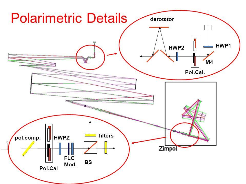 HWP1 Pol.Cal. HWP2 M4 derotator BS pol.comp. Pol.Cal filters FLC Mod. HWPZ Polarimetric Details