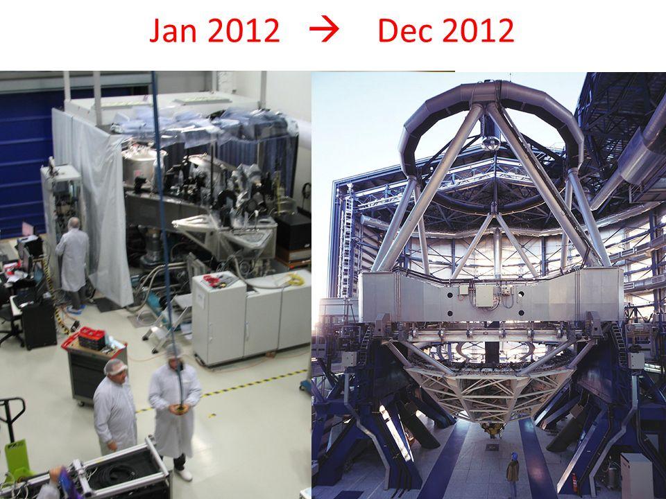Jan 2012 Dec 2012