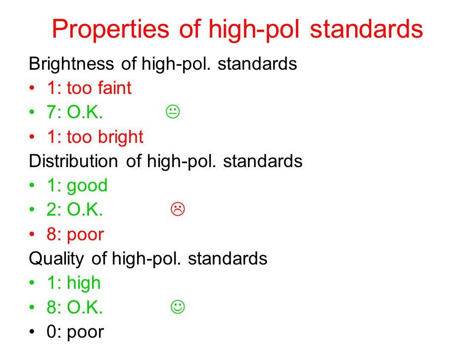 Properties of high-pol standards Brightness of high-pol. standards 1: too faint 7: O.K. 1: too bright Distribution of high-pol. standards 1: good 2: O