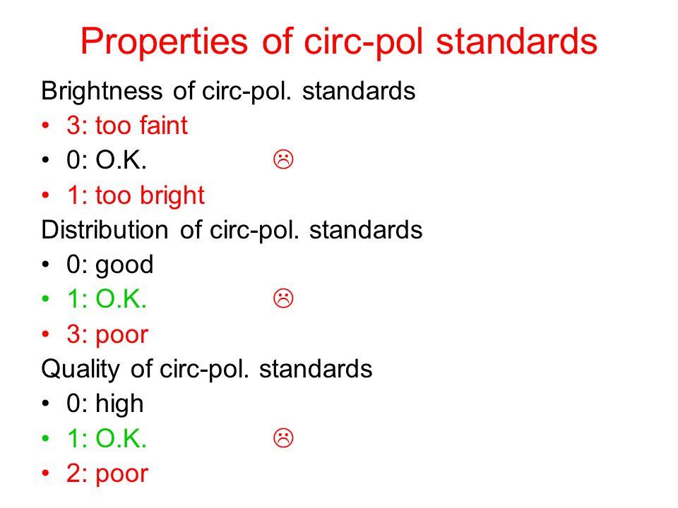 Properties of circ-pol standards Brightness of circ-pol. standards 3: too faint 0: O.K. 1: too bright Distribution of circ-pol. standards 0: good 1: O
