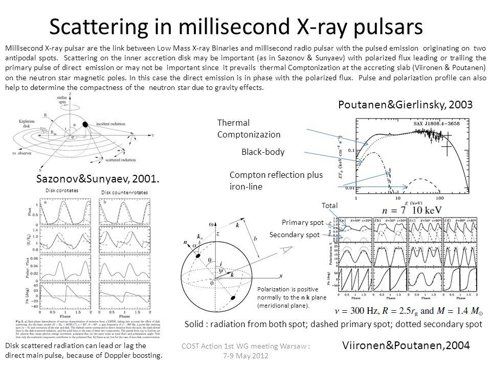 Scattering in millisecond X-ray pulsars Sazonov&Sunyaev, 2001. Poutanen&Gierlinsky, 2003 Thermal Comptonizazion Black-body Compton reflection plus iro