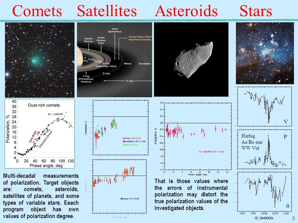 CometsSatellitesAsteroidsStars Herbig Ae/Be star WW Vul V P Multi-decadal measurements of polarization. Target objects are: comets, asteroids, satelli