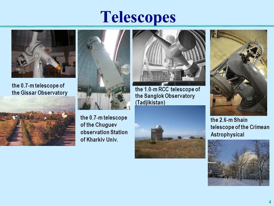 Telescopes the 0.7-m telescope of the Gissar Observatory (Tadjikistan) the 0.7-m telescope of the Chuguev observation Station of Kharkiv Univ. the 1.0