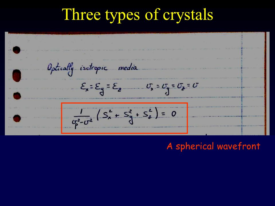 Three types of crystals A spherical wavefront