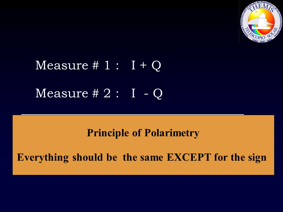 Measure # 1 : I + Q Measure # 2 : I - Q Subtraction: 0.5 (M1 – M2 ) = Q Addition: 0.5 (M1 + M2 ) = I Principle of Polarimetry Everything should be the