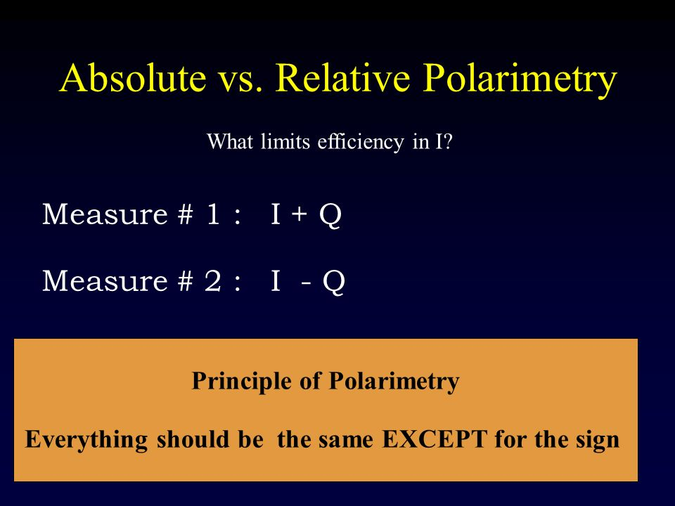 Absolute vs. Relative Polarimetry What limits efficiency in I? Measure # 1 : I + Q Measure # 2 : I - Q Subtraction: 0.5 (M1 – M2 ) = Q Addition: 0.5 (