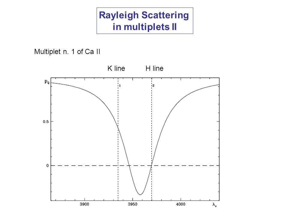 Rayleigh Scattering in multiplets II Multiplet n. 1 of Ca II K line H line