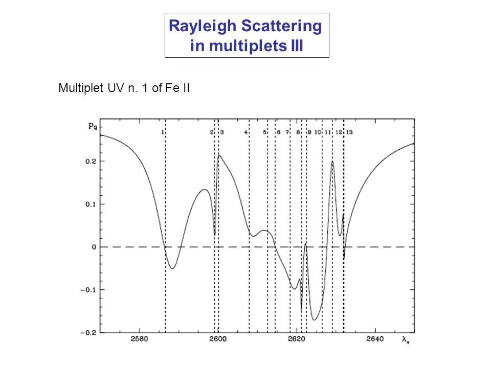 Rayleigh Scattering in multiplets III Multiplet UV n. 1 of Fe II