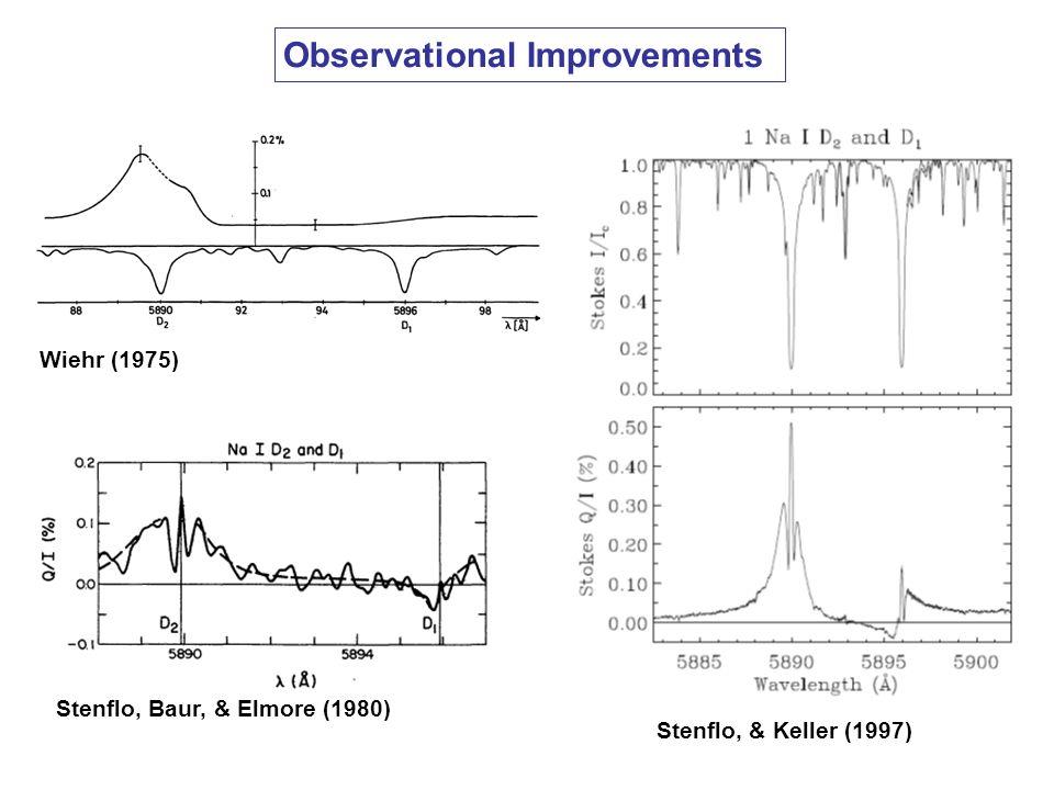 Wiehr (1975) Stenflo, Baur, & Elmore (1980) Stenflo, & Keller (1997) Observational Improvements