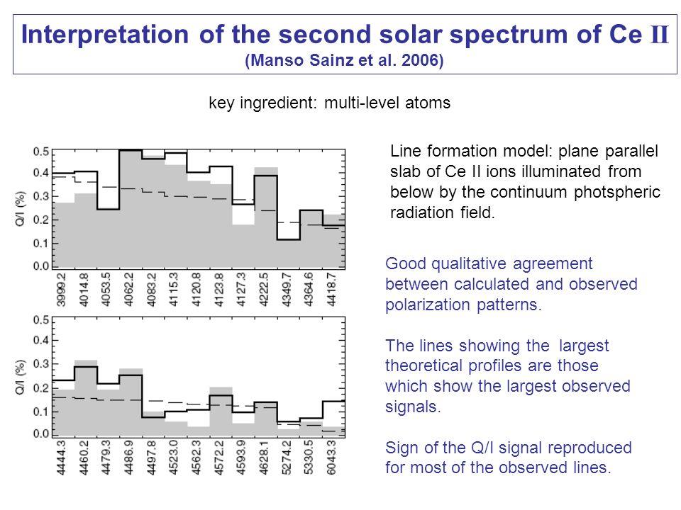 Interpretation of the second solar spectrum of Ce II (Manso Sainz et al. 2006) key ingredient: multi-level atoms Line formation model: plane parallel