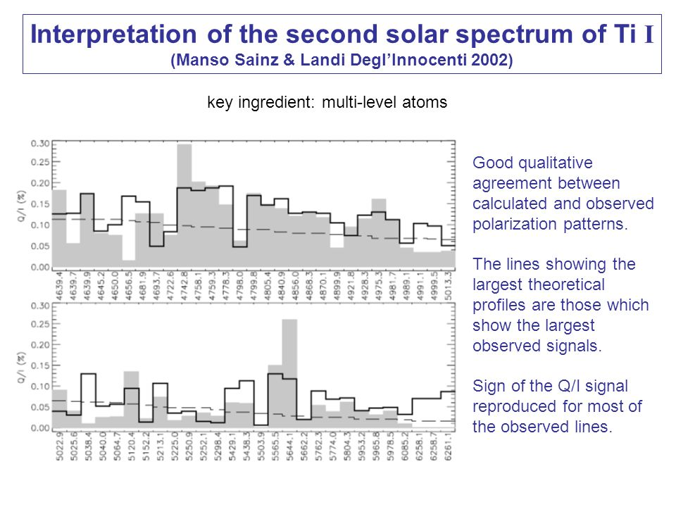 Interpretation of the second solar spectrum of Ti I (Manso Sainz & Landi DeglInnocenti 2002) key ingredient: multi-level atoms Good qualitative agreem
