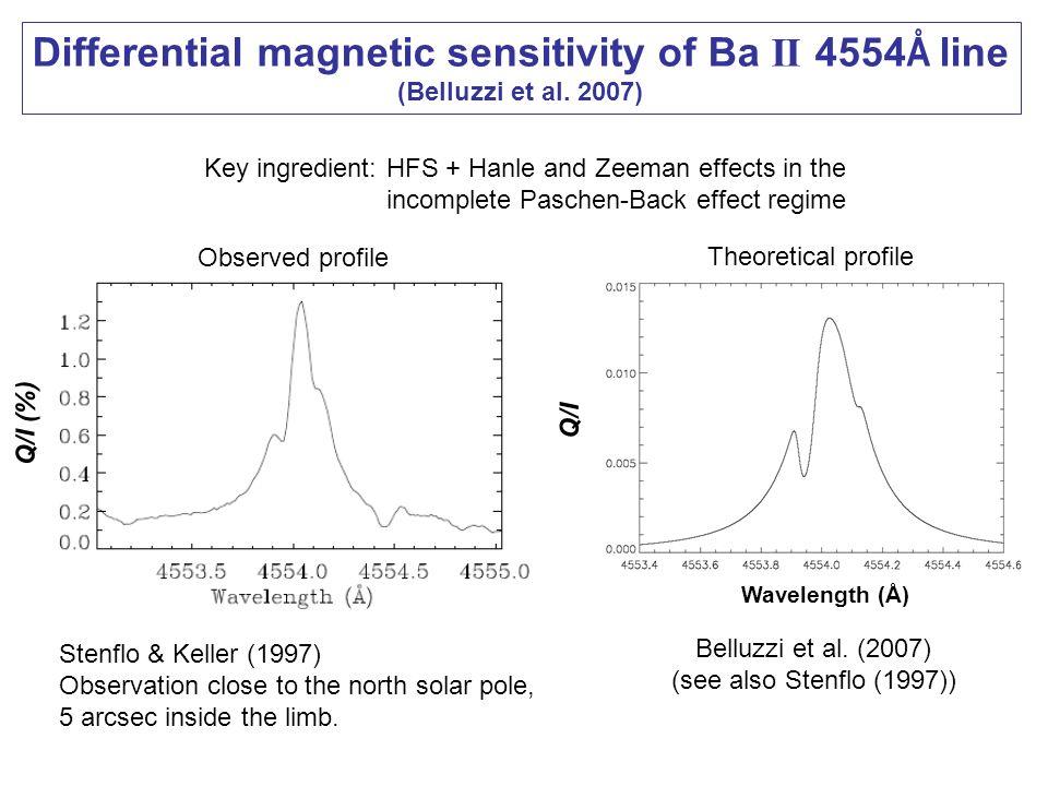 Differential magnetic sensitivity of Ba II 4554 Å line (Belluzzi et al. 2007) Key ingredient: HFS + Hanle and Zeeman effects in the incomplete Paschen