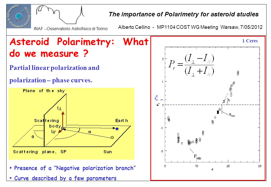 Alberto Cellino - MP1104 COST WG Meeting Warsaw, 7/05/2012 INAF --Osservatorio Astrofisico di Torino The importance of Polarimetry for asteroid studies Looking also for new relations not purely based on the polarimetric slope only, but on more global fits of the whole phase – polarization curve.