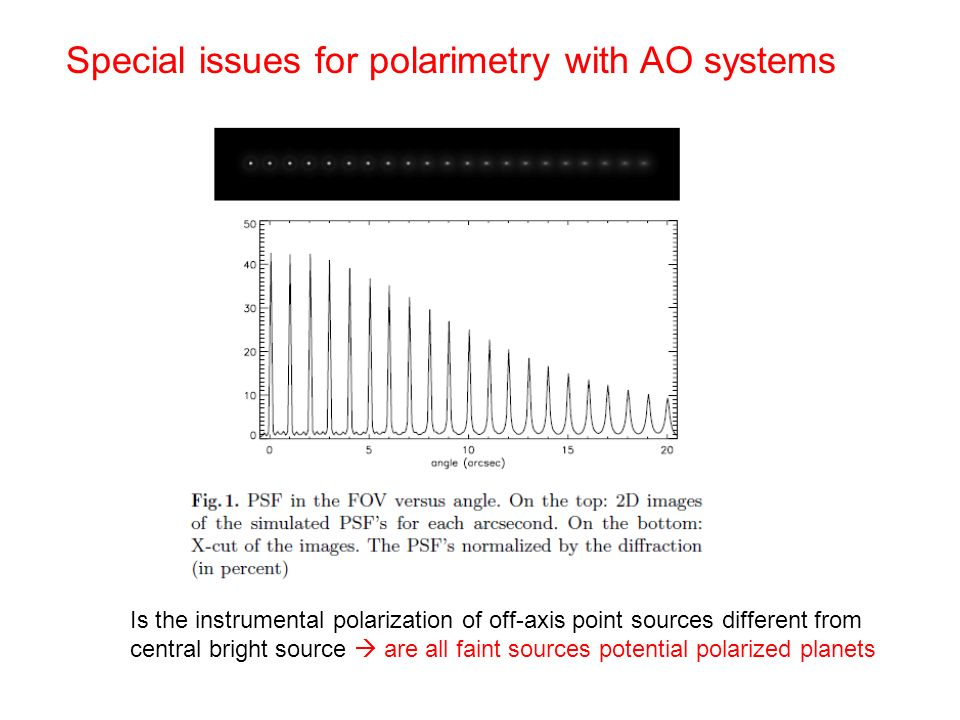 Special issues for polarimetry with AO systems Is the instrumental polarization of off-axis point sources different from central bright source are all