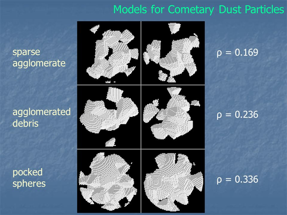 sparse agglomerate agglomerated debris pocked spheres Models for Cometary Dust Particles ρ = 0.169 ρ = 0.236 ρ = 0.336