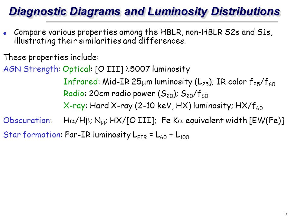 14 Diagnostic Diagrams and Luminosity Distributions Compare various properties among the HBLR, non-HBLR S2s and S1s, illustrating their similarities a
