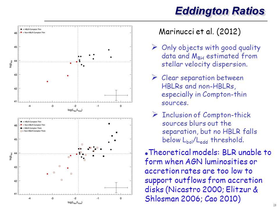 Eddington Ratios Eddington Ratios 28 Marinucci et al. (2012) Clear separation between HBLRs and non-HBLRs, especially in Compton-thin sources. Only ob
