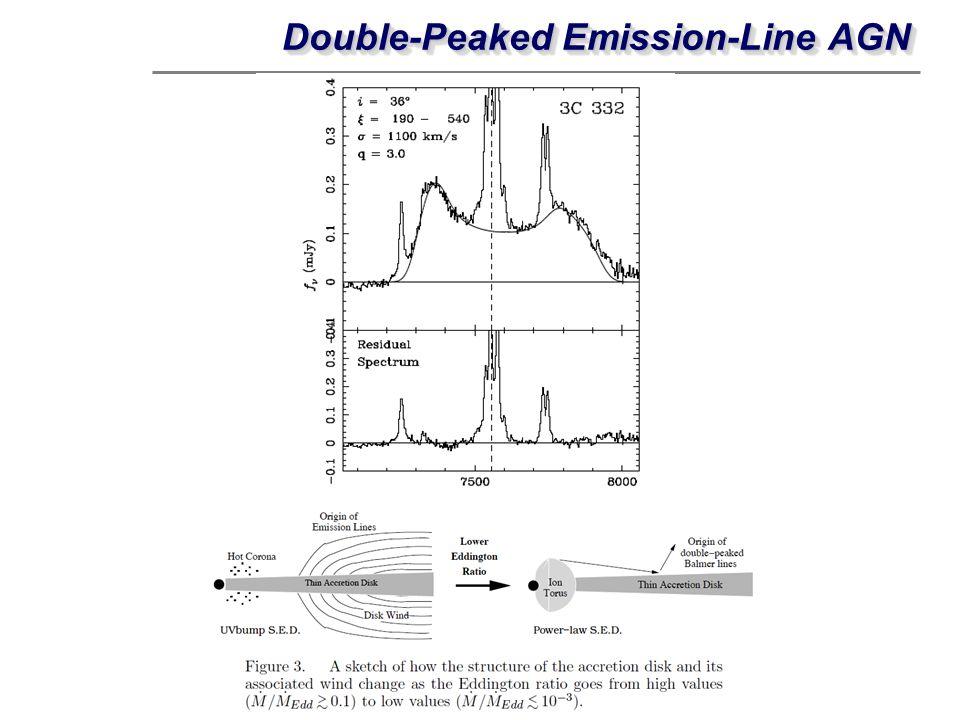 Double-Peaked Emission-Line AGN