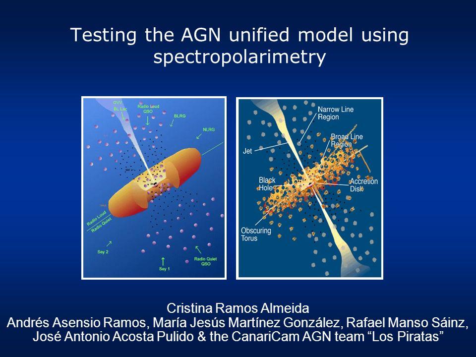 Testing the AGN unified model using spectropolarimetry Cristina Ramos Almeida Andrés Asensio Ramos, María Jesús Martínez González, Rafael Manso Sáinz,