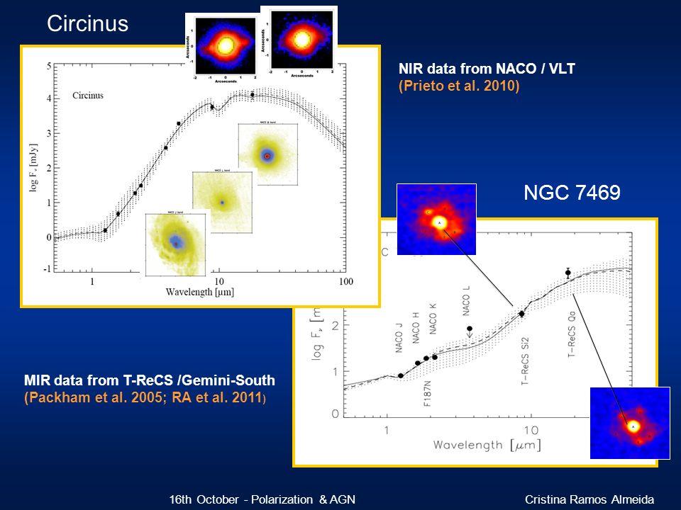 Circinus 16th October - Polarization & AGN Cristina Ramos Almeida MIR data from T-ReCS /Gemini-South (Packham et al. 2005; RA et al. 2011 ) NIR data f