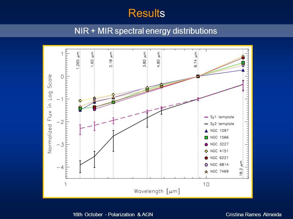 NIR + MIR spectral energy distributions Results 16th October - Polarization & AGN Cristina Ramos Almeida