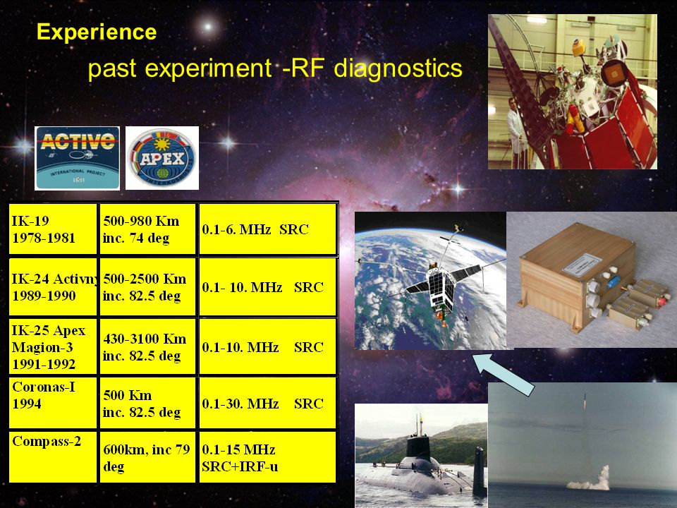 past experiment -RF diagnostics Experience