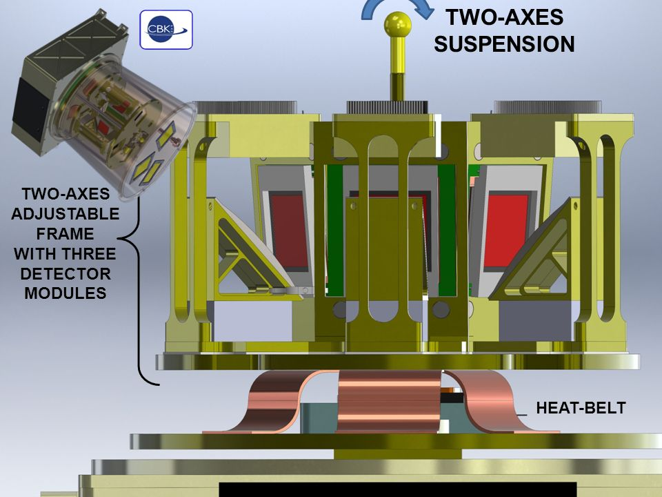 TWO-AXES SUSPENSION HEAT-BELT TWO-AXES ADJUSTABLE FRAME WITH THREE DETECTOR MODULES