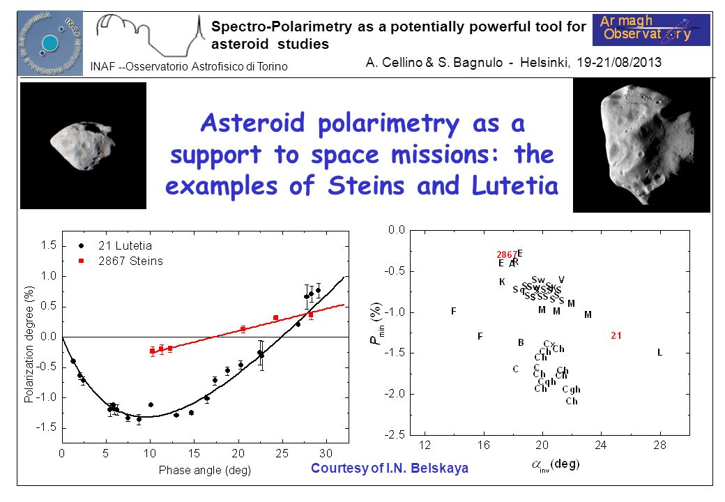 A. Cellino & S. Bagnulo - Helsinki, 19-21/08/2013 INAF --Osservatorio Astrofisico di Torino Spectro-Polarimetry as a potentially powerful tool for ast