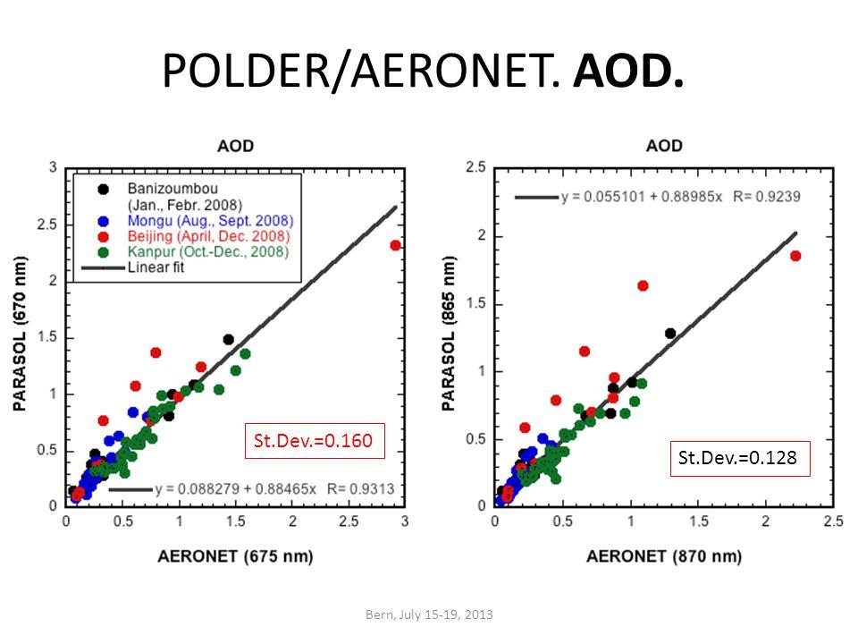 Bern, July 15-19, 2013 POLDER/AERONET. AOD. St.Dev.=0.160 St.Dev.=0.128