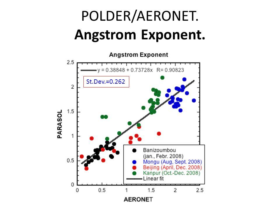 POLDER/AERONET. Angstrom Exponent. Bern, July 15-19, 2013 St.Dev.=0.262