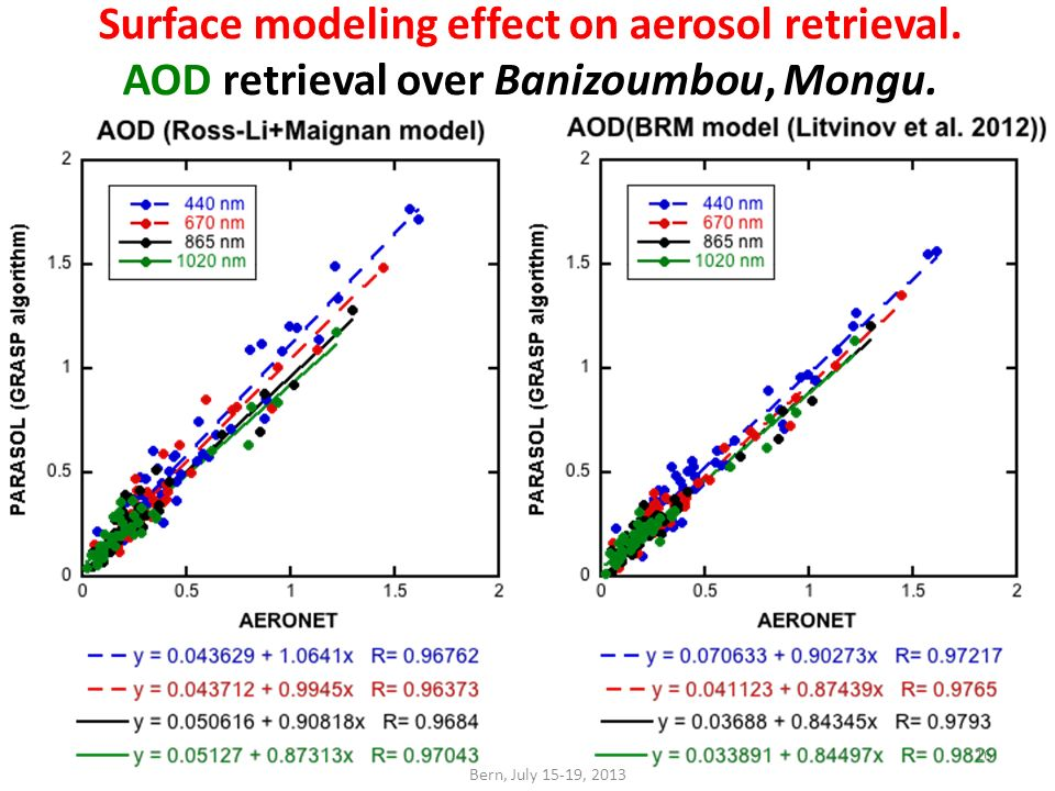 Surface modeling effect on aerosol retrieval. AOD retrieval over Banizoumbou, Mongu.