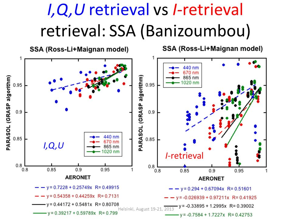 I,Q,U retrieval vs I-retrieval retrieval: SSA (Banizoumbou) Helsinki, August 19-21, 2013 I,Q,U I-retrieval
