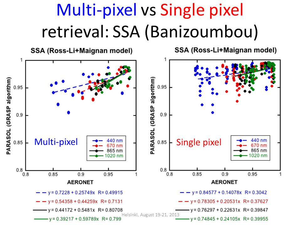 Multi-pixel vs Single pixel retrieval: SSA (Banizoumbou) Helsinki, August 19-21, 2013 Multi-pixel Single pixel