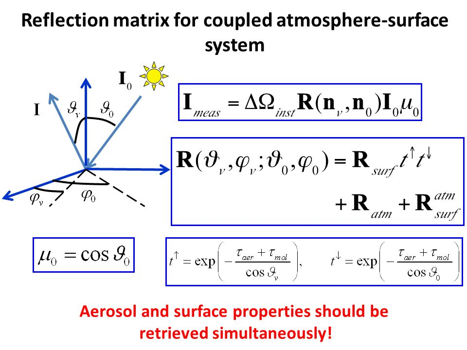 Reflection matrix for coupled atmosphere-surface system Helsinki, August 19-21, 2013 Aerosol and surface properties should be retrieved simultaneously!