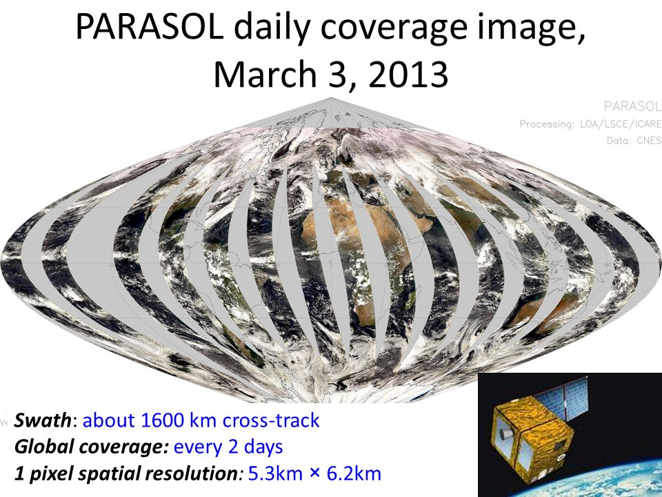 PARASOL daily coverage image, March 3, 2013 Helsinki, August 19-21, 2013 Swath: about 1600 km cross-track Global coverage: every 2 days 1 pixel spatial resolution: 5.3km × 6.2km