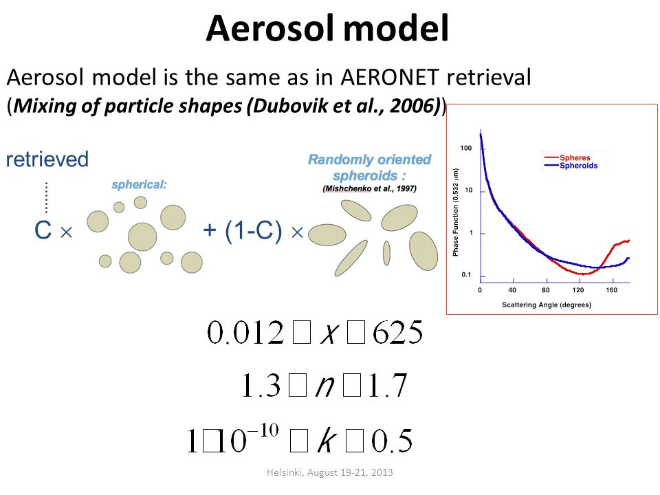 Aerosol model Helsinki, August 19-21, 2013 retrieved C + (1-C) Aerosol model is the same as in AERONET retrieval (Mixing of particle shapes (Dubovik et al., 2006))
