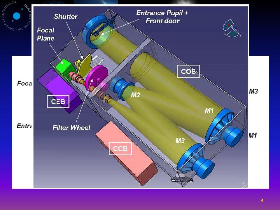 4 LC Lyot filter ASPIICS