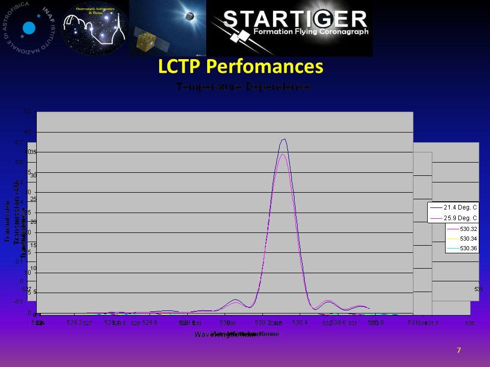 LCTP Perfomances 7