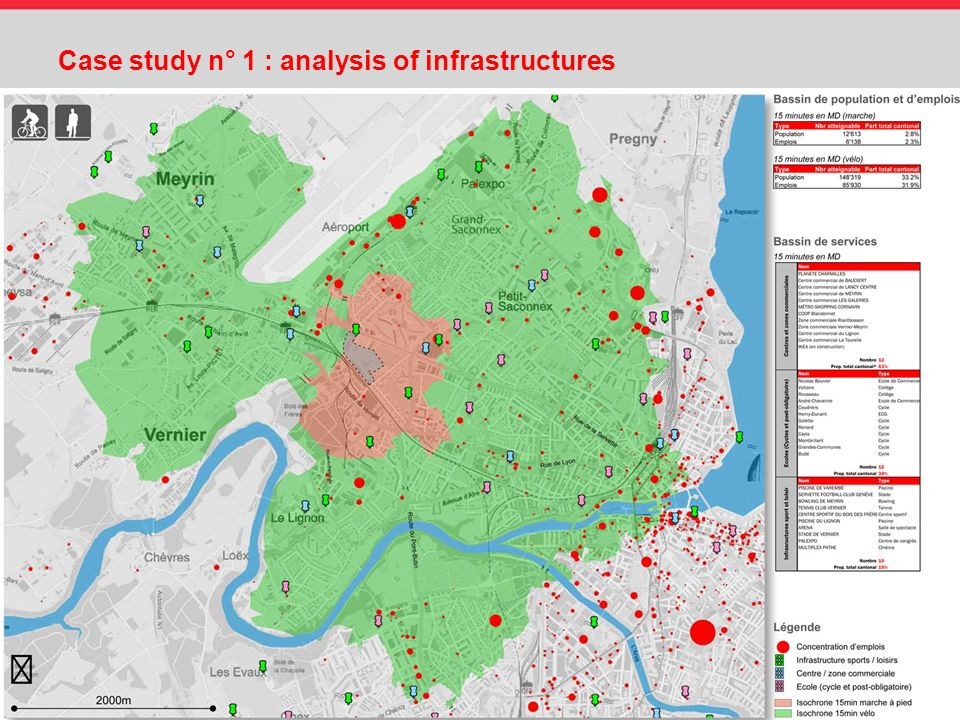 Case study n° 1 : analysis of infrastructures P.9