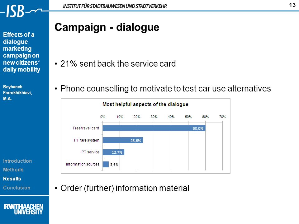 13 Effects of a dialogue marketing campaign on new citizens daily mobility Reyhaneh Farrokhikhiavi, M.A. Introduction Methods Results Conclusion Campa