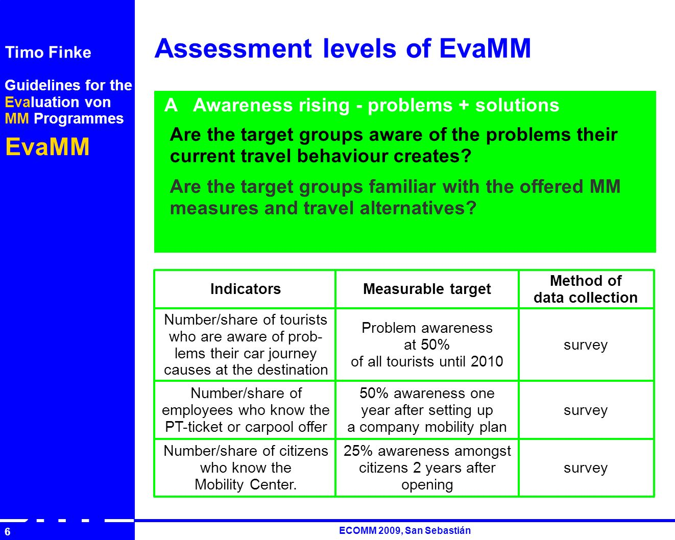 Guidelines for the Evaluation von MM Programmes EvaMM Timo Finke RUTH ECOMM 2009, San Sebastián 6 Assessment levels of EvaMM AAwareness rising - problems + solutions Are the target groups aware of the problems their current travel behaviour creates.