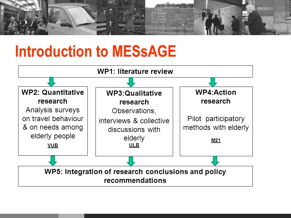 Introduction to MESsAGE WP1: literature review WP2: Quantitative research Analysis surveys on travel behaviour & on needs among elderly people VUB WP3:Qualitative research Observations, interviews & collective discussions with elderly ULB WP4:Action research Pilot participatory methods with elderly M21 WP5: Integration of research conclusions and policy recommendations