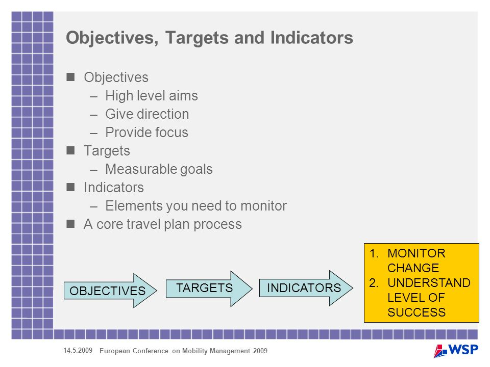 14.5.2009 European Conference on Mobility Management 2009 Why set targets.